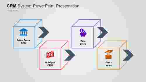 A four noded CRM System PowerPoint Presentation