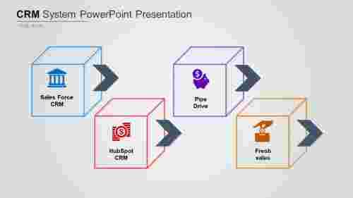 AfournodedCRMSystemPowerPointPresentation
