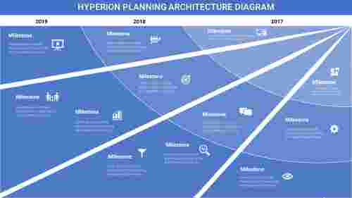 A ten noded Hyperion planning architecture diagram PPT