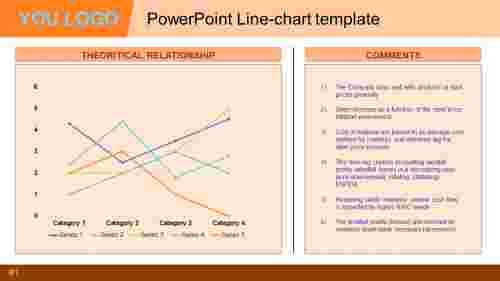 The line-chart powerpoint template