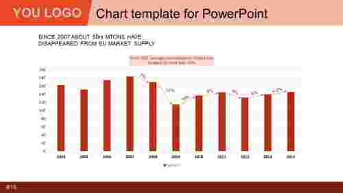 Bar chart template for powerpoint