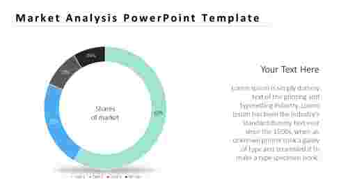Market analysis PowerPoint template in pie chart