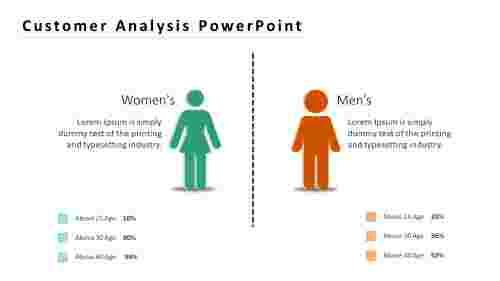 Customer%20analysis%20PowerPoint