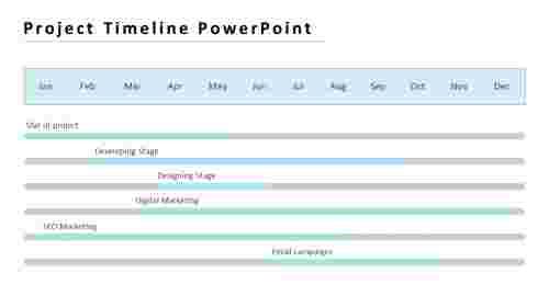 Gantt chart project timeline PowerPoint