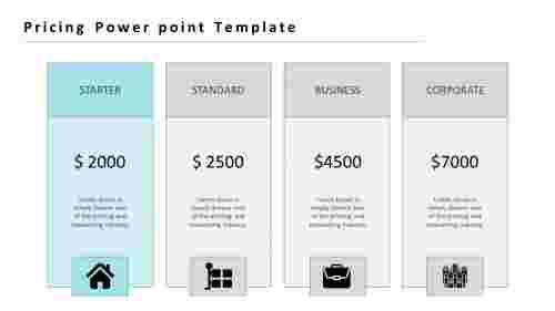 TypesofpricingPowerPointtemplate