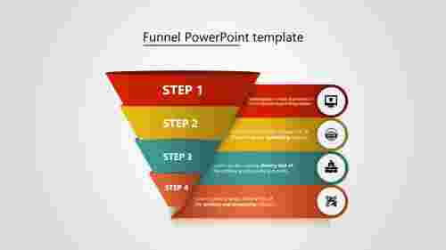 Free - Best Funnel Model