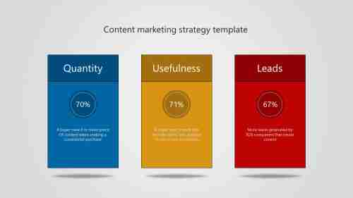 Contentmarketingstrategytemplate-Threestrategy