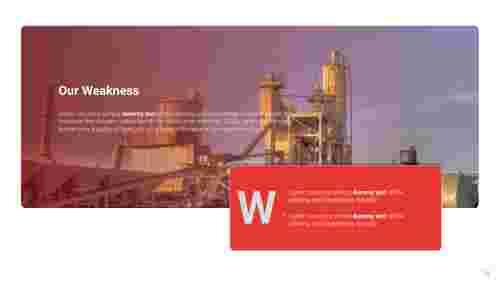SWOTmodel-Strengthweaknessopportunitythreattemplate