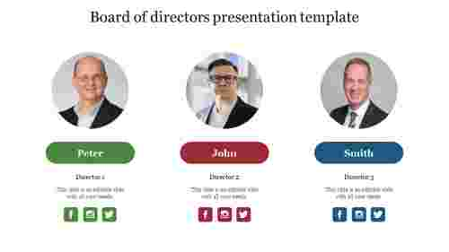 BestBoardofdirectorspresentationtemplate