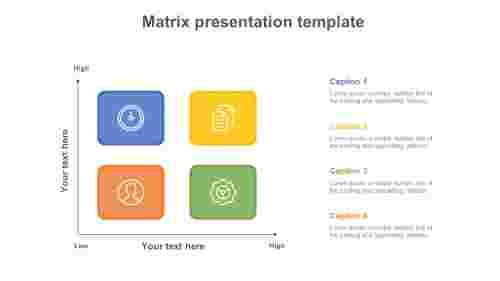 Matrixpresentationtemplatemodel