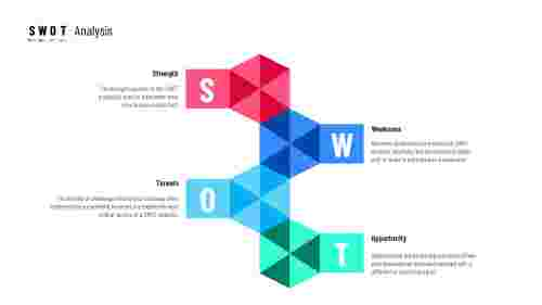 SWOT analysis template for PowerPoint presentation