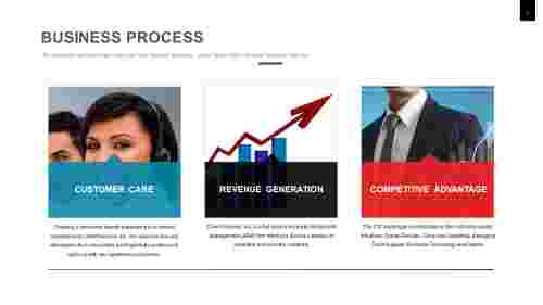 Business process presentation templates for business presentation