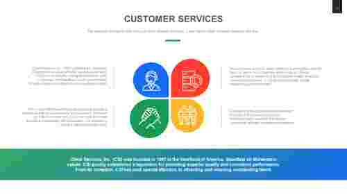 Customer%20service%20PowerPoint%20template%20-Petal%20model