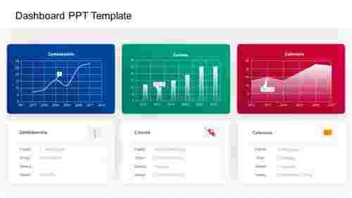 Best Dashboard PPT template