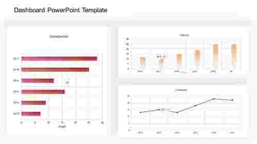 Dashboard PowerPoint template for presentation