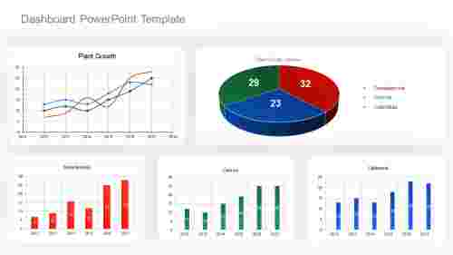 Analyse business Dashboard PowerPoint template
