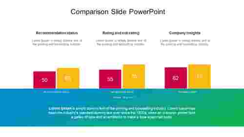 Comparison slide PowerPoint for company