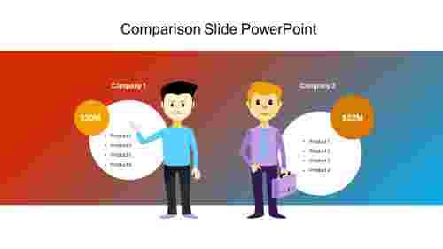 Companies comparison slide PowerPoint template