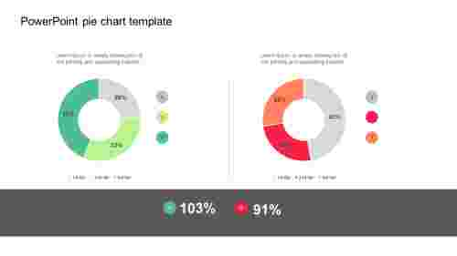 PowerPoint pie chart template for business analysis