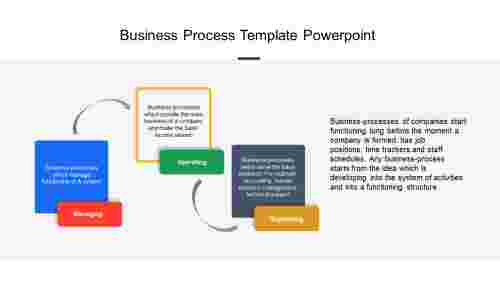 Simple best Business process template PowerPoint for presentation