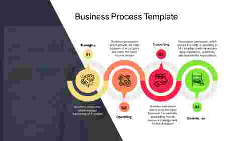Simple business process templates - Four nodes