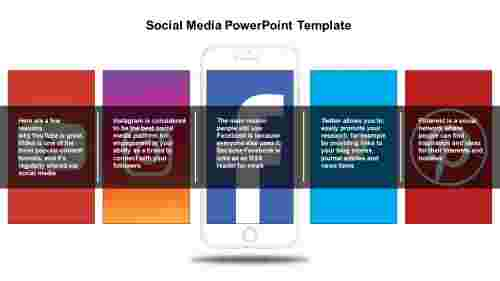 Best social media PowerPoint template