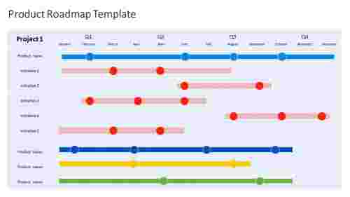 Free product roadmap template presentation