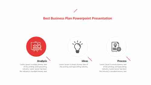 BestbusinessplanPowerPointpresentationtemplate