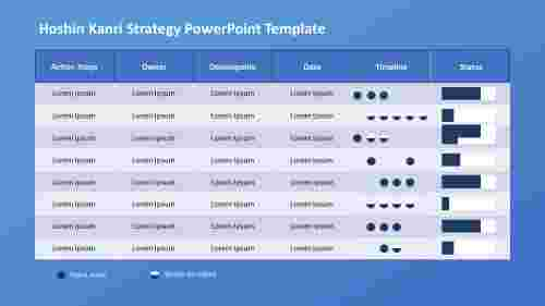 Hoshin Kanri Strategy PowerPoint Template - Table model