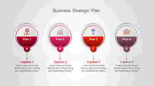 Four nodes business strategic plan