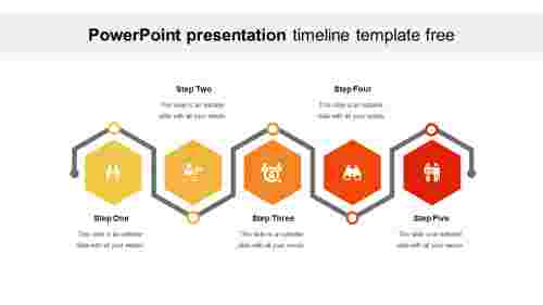 Free Process PowerPoint presentation timeline template