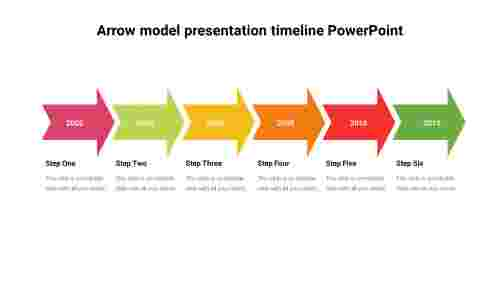 Arrow model presentation timeline PowerPoint