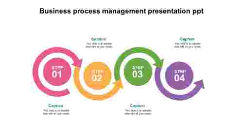 Business process management presentation PPT for company