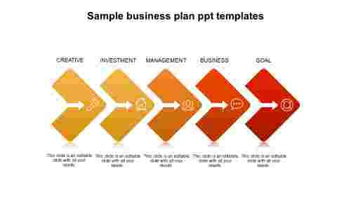 Sample business plan ppt templates - Dimond Model
