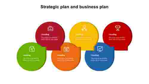 Strategic plan and business plan for company