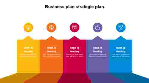 Best business plan strategic plan templates
