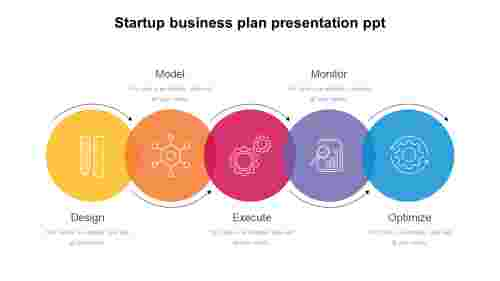 ProcessofStartupbusinessplanpresentationPPT