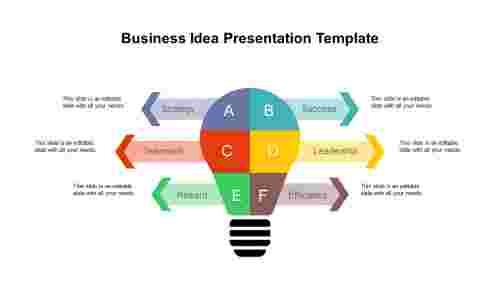 Business Idea Presentation Template - Bulb Model