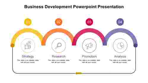 Best business Development PowerPoint Presentation