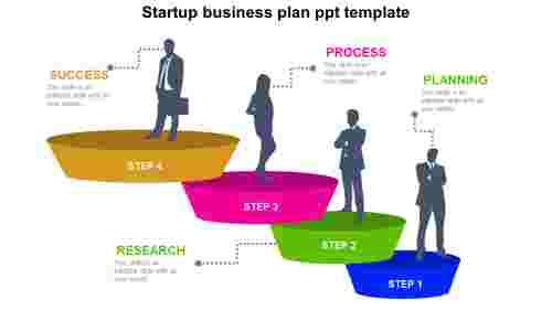 BeststartupbusinessplanPPTtemplate