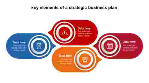 Best key elements of a strategic business plan PowerPoint presentation