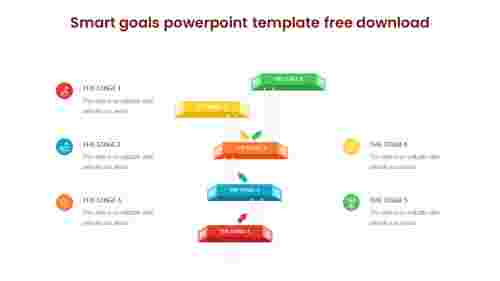 smart goals powerpoint template free download