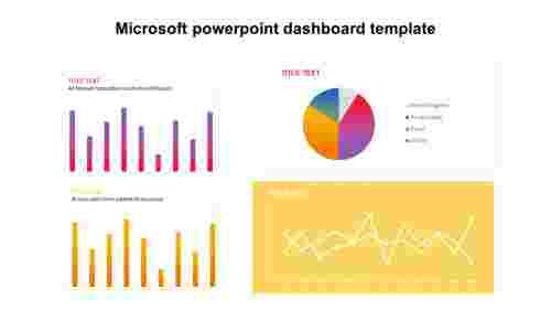 Sample Microsoft PowerPoint dashboard template