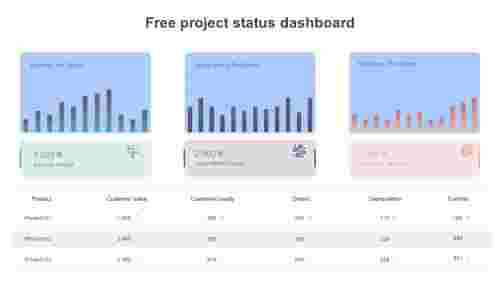 Free project status dashboard templates