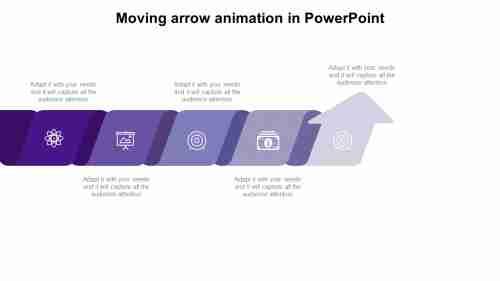 MovingarrowanimationinPowerPoint-SpiralModel