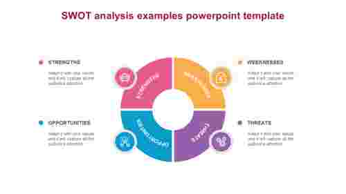 SWOT analysis examples PowerPoint template - Circle Model