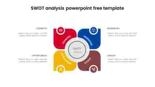 SWOT analysis PowerPoint free template - Leaf Model