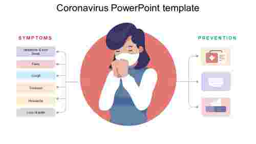 Awareness for CoronaVirus Powerpoint Template