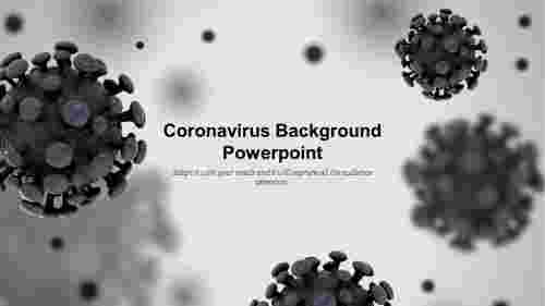 Coronavirus Background Powerpoint