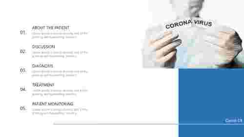 Coronavirus Agenda Powerpoint template